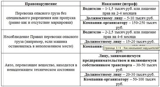 Прожиточный минимум в санкт петербурге